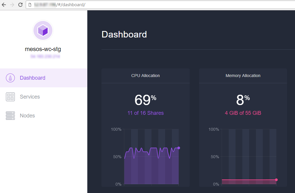 dcos-dashboard.png
